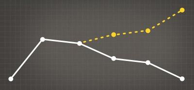 Analytics Trend Line